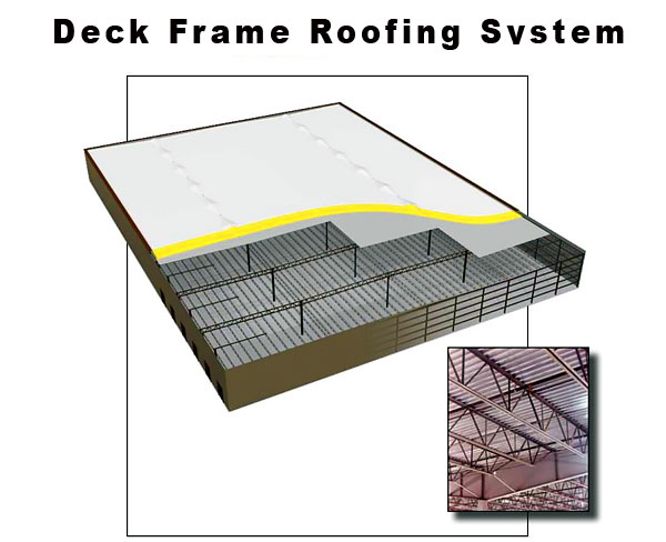 Deck Frame Roofing System, Williams Building Group Ohio